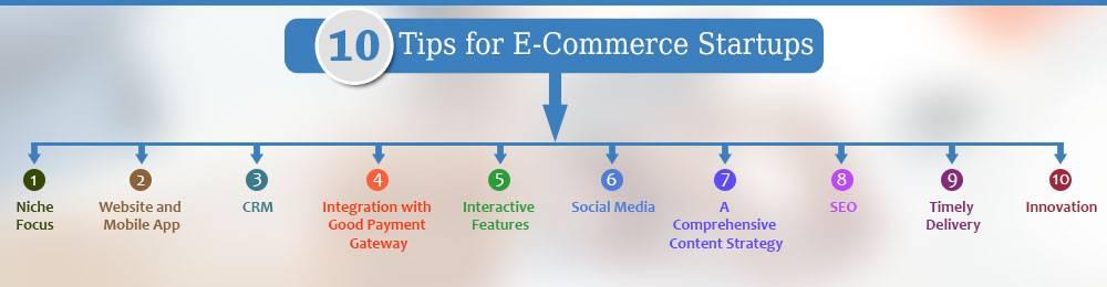 10 Tips for E-Commerce Startups